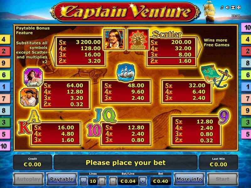 Captain Venture Free Slots